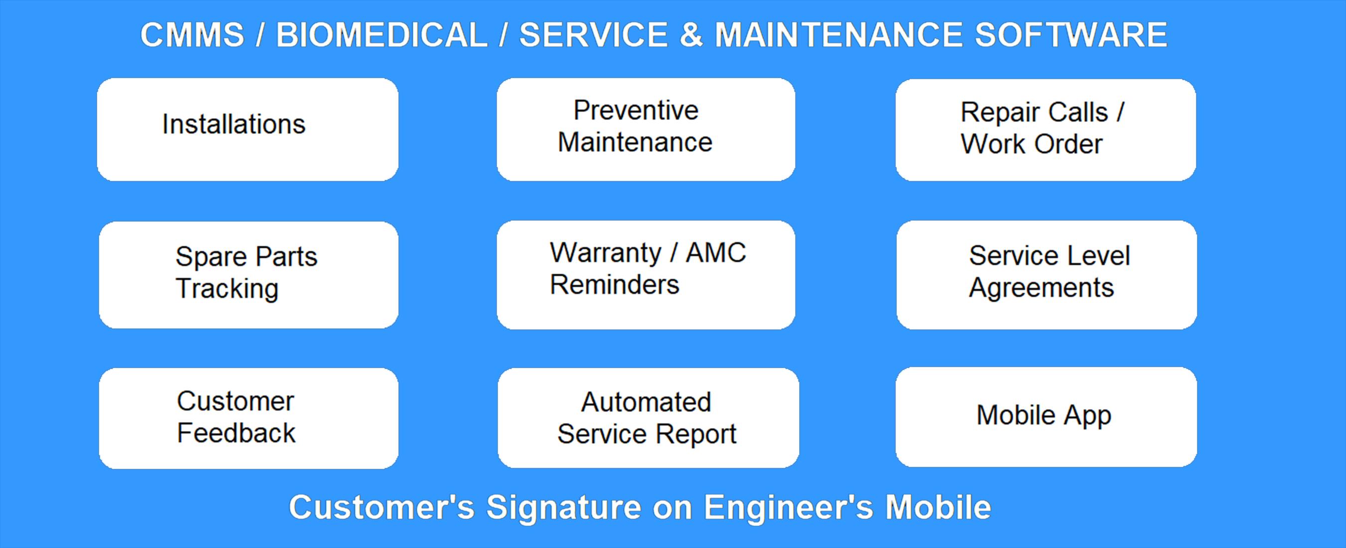 Service Module Features